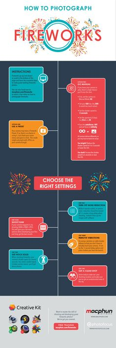 A Complete Guide to Photographing Fireworks