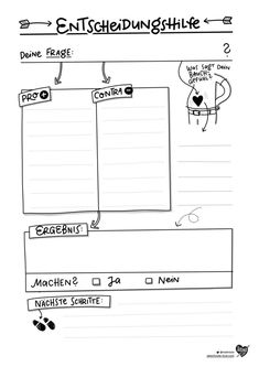 Use visual templates for sketch notes and flipcharts - Templates for sketchnotes and visualizations – Sketchnote Love - Visual Thinking, Workshop, Sketch Notes, Good Notes, Learning To Be, Classroom Management, Coaching, Self, About Me Blog