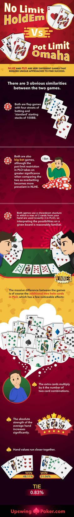 Pot Limit Omaha vs No Limit Holdem Strategy Poker Infographic