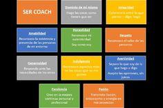 #Competencias y #valores del #Coach