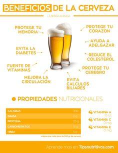 infografia de los beneficios de la cerveza Más #nutricioninfografia