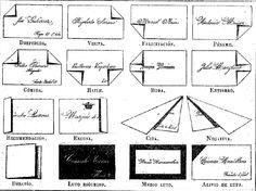 Manual de Campo del Aventurero Steampunk: El lenguaje de las tarjetas de visita.