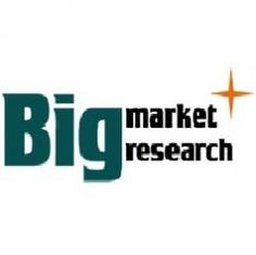 Retail Kiosks Market- NCR Corporation, Rockwell Collins, Wincor Nixdorf will dominate the market