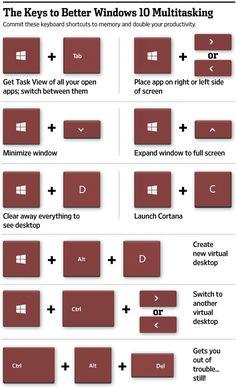 Windows 10 or OS X? A Mac User Falls For the PC Again - WSJ