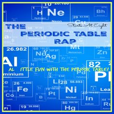 Interactive periodic table of the elements in pictures and words periodic table of elements resources urtaz Images