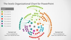 Multi Level Circular Organizational Chart Template - The PowerPoint Template provides a modern Organizational Chart based on a circular graph with 3 levels                                                                                                                                                     More