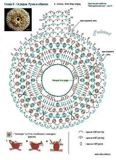 DIY Tutorial Ideas Step-by-Step Knitting TechniquesKnitting FashionCrochet PatronesCrochet Stitches Crochet Coaster Pattern, Crochet Diagram, Crochet Motif, Crochet Doilies, Crochet Flowers, Knit Crochet, Crochet Patterns, Crochet Bag Tutorials, Crochet Tools