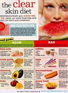 The Clear Skin #Diet - See all the best #nutrition advice & tips @ www.InspireMyWorkout.com -