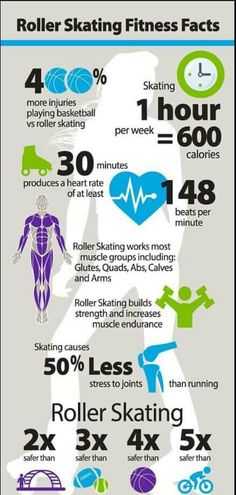 Why rollerskating a good workout