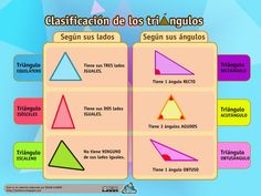 RECURSOS PRIMARIA | Esquema sobre la clasificación de triángulos según sus lados y ángulos. ~ La Eduteca Kindergarten Addition Worksheets, Math 5, Primary Maths, School Items, Science, Educational Games, Math Resources, Learn English, Classroom