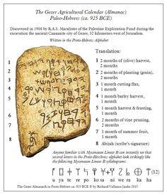 Gezer Calendar or Almanach 925 BCE original versus Linear B Hebrew Alphabet Translation, Ancient Scripts, Ancient Alphabets, Alphabet A, Black Hebrew Israelites, Mycenaean, Hebrew Words, Bible Knowledge, Ancient History