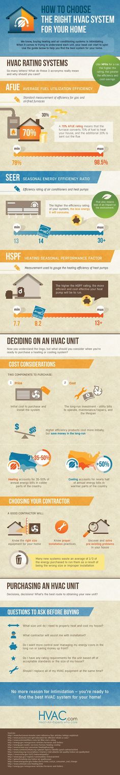 Hvac Service Repair Ticket Business Pinterest Order