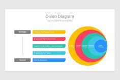 Onion Diagram PowerPoint Template Onion, Diagram, Templates, How To Plan, Logos, Stencils, Onions, Logo, Vorlage