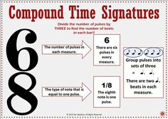 Music Posters  |  EIGHT Time Signature charts. SIMPLE and COMPOUND time.  ♫ CLICK through to preview or save for later!   ♫