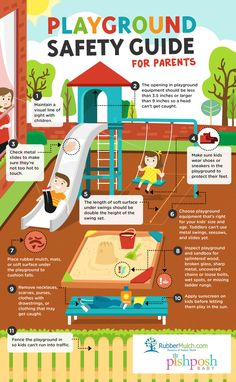 Kids Health It's always good to have a safety guide for a playground, The kids safety is important even during recess. - Tips for playground safety! Backyard Trampoline, Backyard Playground, Backyard Ideas, Sunken Trampoline, Baby Safety, Child Safety, Safety Week, Safety Rules, Home Safety Tips