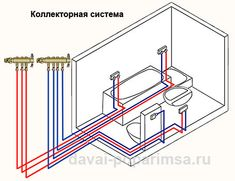 This Is A Diagram Of A Typical Plumbing System In A