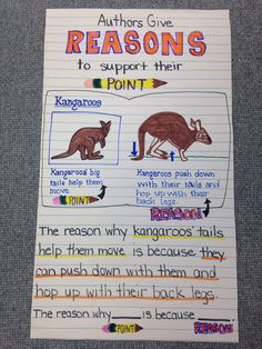#CCSS #firstgrade Common core anchor chart reasons to support point CCSS.ELA-LITERACY.RI.1.8 Identify the reasons an author gives to support points in a text.