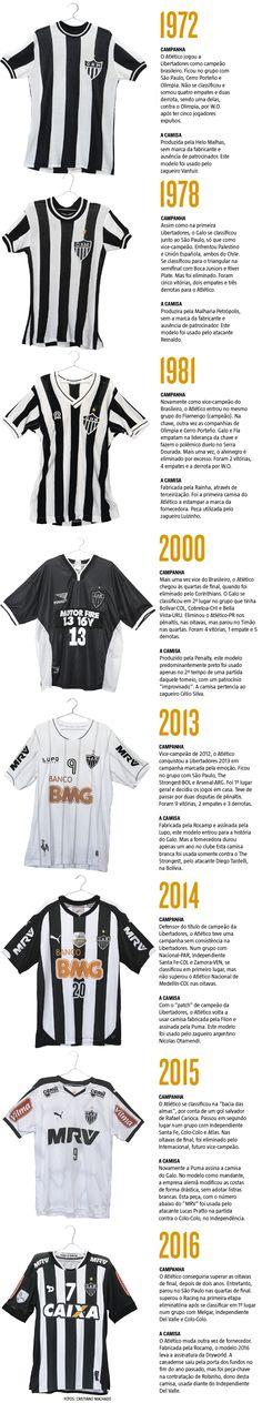a29f031ec90 Mais uma 'contra o vento': Atlético lança camisa para aumentar coleção de  torcedor fanático