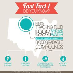 In NSW fracking fluid is up to 99% sand and water. Find out more on the NSW Coal Seam Gas website www.csg.nsw.gov.au