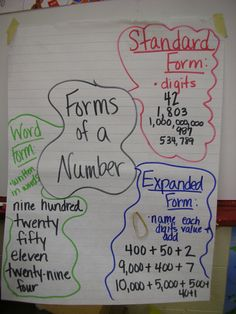 Learning Focused Classrooms