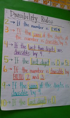 Divisibility Rules Anchor Chart (picture only) make before ENY Module 3 Teaching 5th Grade, Fifth Grade Math, Teaching Math, Fourth Grade, Sixth Grade, Grade 1, Teaching Ideas, Math Charts, Math Anchor Charts