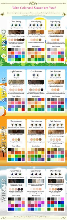 Is your skin tone cool or warm? Certain colors of clothes will just pop on you and really flatter you because it complements your skin tone. There are plenty of colors you'll be able to wear well. But you'll find that if you know what your skin tone is and dress for it, there are certain colors that will just stand out on you and get you more compliments. Image credit: motherofthebrideoutfits.co.uk.