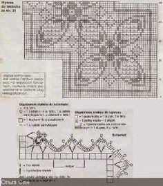 Grafico trilho de mesa