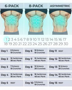 Muscle Gain Workout, Abs And Cardio Workout, Gym Workouts For Men, Gym Workout Chart, Full Body Gym Workout, Abs Workout Video, Calisthenics Workout, Abs Workout Routines, Gym Workout For Beginners