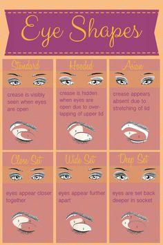 find your eye shape