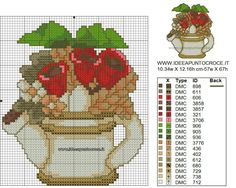 Counted Cross Stitch Patterns, Cross Stitch Embroidery, Flowers In Jars, Cross Stitch Flowers, Projects To Try, Tapestry, Crossstitch, Country, Credenza