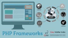 Top 7 Points-to-Consider Before Choosing The #Framework #PHP #WebDevelopment