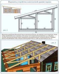 """Are there some """"iffy"""" parts of your roof? Do you feel uneasy about what could be wrong with your roof? You should learn a little bit about how to care for a roof if you want to be sure things are in . Building A Porch, Building A House, Roof Design, House Design, Garage Design, Porch Addition, Casas Containers, Porch Roof, Roof Deck"""