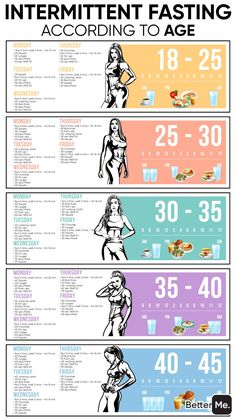 Weight Loss Diet Plan, Weight Loss Tips, Lose Weight, Push Up Challenge, 30 Day Workout Challenge, At Home Workout Plan, At Home Workouts, Gym Circuit Workouts, Workout Ideas