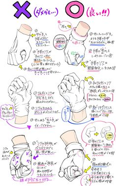 Drawing Tips Image - Hand Drawing Reference, Art Reference Poses, Design Reference, Anatomy Reference, Manga Drawing Tutorials, Drawing Techniques, Art Tutorials, Painting Tutorials, Drawing Skills
