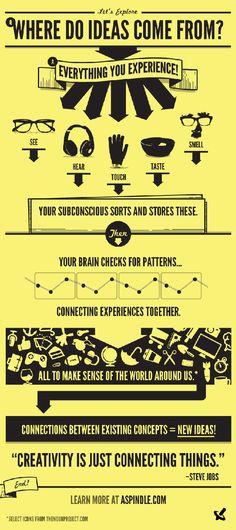 Infografia_creatividad_idea