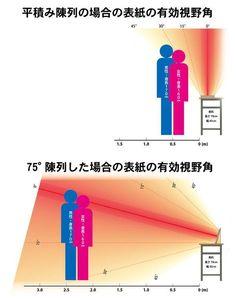 igi:Twitter / Genrei_studio: 同人誌即売会... https://delihellme.tumblr.com/post/166428608893/igi-twitter-genreistudio by http://apple.co/2dnTlwE