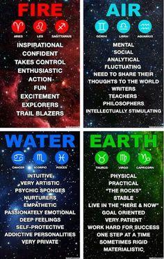 Are you a FIRE sign (Aries, Leo, Sagittarius), an AIR sign (Gemini, Libra, Aquarius), WATER sign (Cancer, Scorpio, Pisces), or an EARTH sign (Taurus, Virgo, Capricorn)?