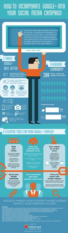 How To Incorporate Google+ Into Your Social Media Campaign   #infographic #Google+ #SocialMedia