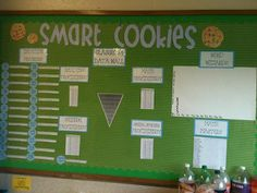 Classroom Data Wall for student motivation