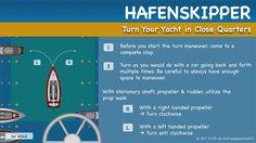 Hafenskipper - Turn Your Yacht in Close Quarters
