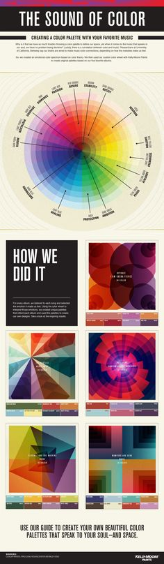 The Sound of Color #infographic #Color #Music #Design