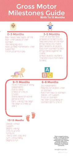 Gross Motor Milestones For The First Year Gross Motor Milestones. Great overview of gross motor milestones from birth to 15 months. Great resource for a new mom or dad! Gross Motor Activities, Gross Motor Skills, Therapy Activities, Infant Activities, Physical Activities, Development Milestones, Baby Development, Baby Milestones, Pediatric Milestones