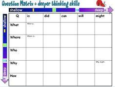 question matrix with SOLO symbols