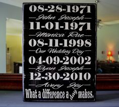 Important Date Sign Grandpa Custom Wood My Greatest Blessing Call Me Family Mothers Day Gift Css Design Pinterest