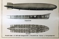 Gondola layout of the Graf Zeppelin