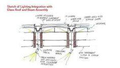 Резултат с изображение за glass roof construction detail