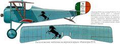 Nieuport 17 Unit: 91 Squadrilia Serial: N2614 French built aircraft. Pilot Italian ace Baracca. Spring 1917.