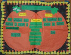 Interactive Writing:  The Biggest Pumpkin Ever character comparison