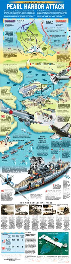 History of Pearl Harbor Attack of 1941 Infographic #war #ww2