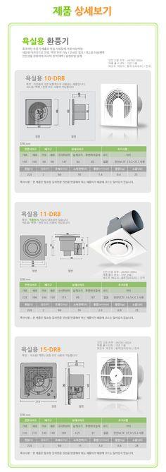 동우 환풍기 국산특허 저소음 도리도리 화장실 욕실용 공업용 버섯농장 비닐하우스 환풍기 : 타로시